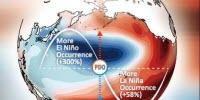 North Pacific Climate Patterns Influence El Nino Occurrences