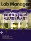 Today's Cannabis Research Market
